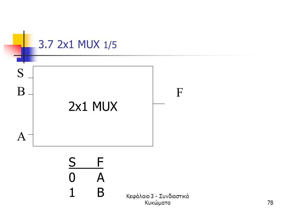 Κεφάλαιο 3 - Συνδιαστικά Κυκώματα78 3.7 2x1 MUX 1/5 SBASBA F S' 2x1 MUX SF0A1BSF0A1B