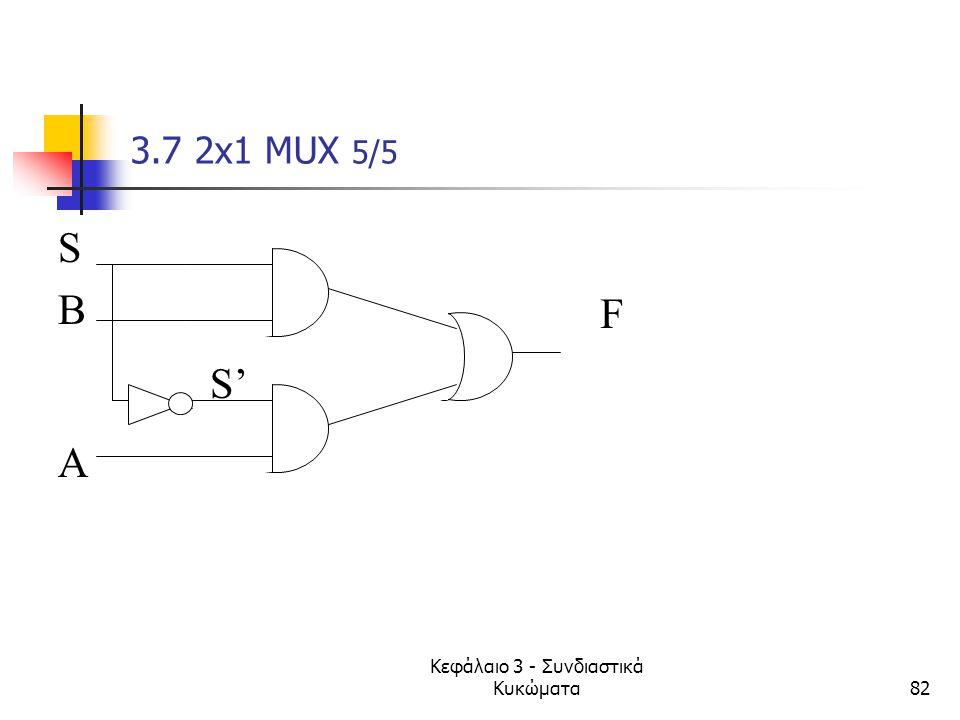 Κεφάλαιο 3 - Συνδιαστικά Κυκώματα82 3.7 2x1 MUX 5/5 SBASBA F S'