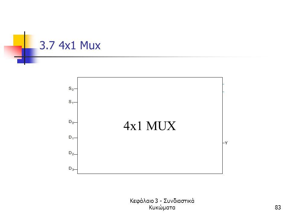 Κεφάλαιο 3 - Συνδιαστικά Κυκώματα83 3.7 4x1 Mux 4x1 MUX