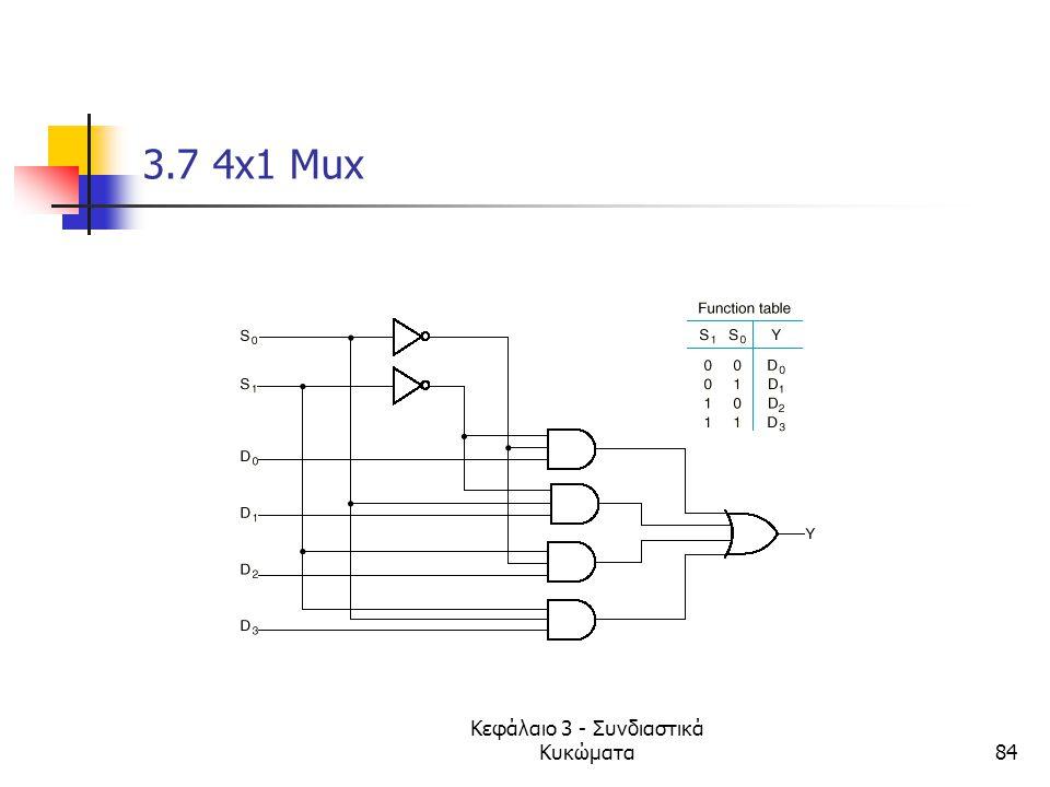 Κεφάλαιο 3 - Συνδιαστικά Κυκώματα84 3.7 4x1 Mux