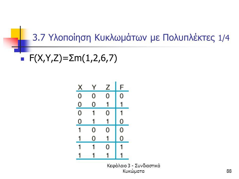 Κεφάλαιο 3 - Συνδιαστικά Κυκώματα88 3.7 Υλοποίηση Κυκλωμάτων με Πολυπλέκτες 1/4 F(X,Y,Z)=Σm(1,2,6,7)