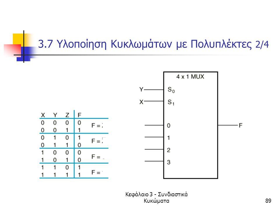 Κεφάλαιο 3 - Συνδιαστικά Κυκώματα89 3.7 Υλοποίηση Κυκλωμάτων με Πολυπλέκτες 2/4