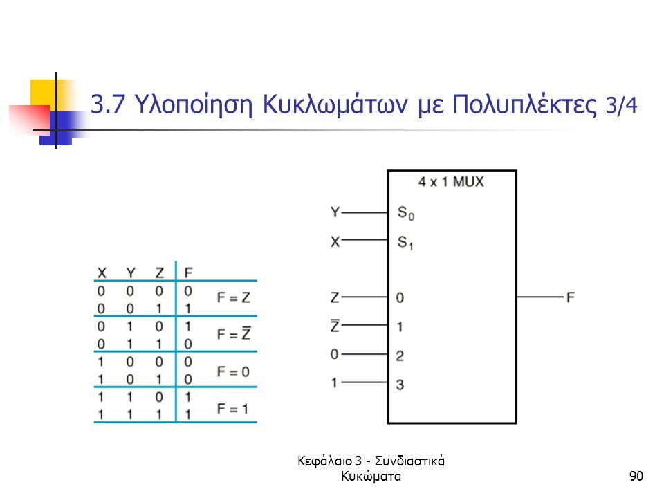 Κεφάλαιο 3 - Συνδιαστικά Κυκώματα90 3.7 Υλοποίηση Κυκλωμάτων με Πολυπλέκτες 3/4