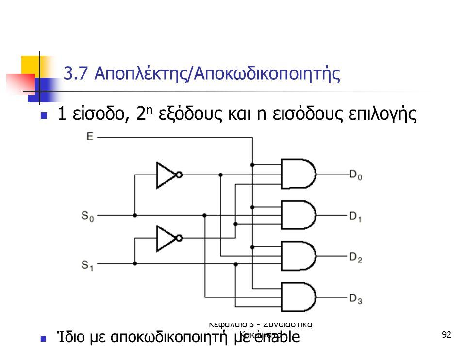 Κεφάλαιο 3 - Συνδιαστικά Κυκώματα92 3.7 Aποπλέκτης/Αποκωδικοποιητής 1 είσοδο, 2 n εξόδους και n εισόδους επιλογής Ίδιο με αποκωδικοποιητή με enable