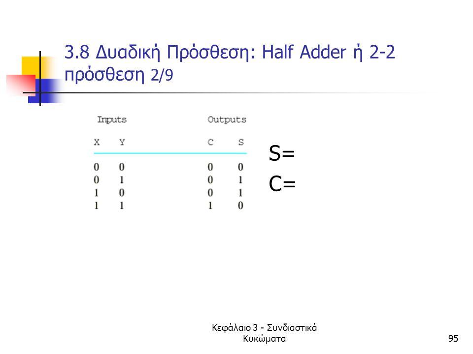 Κεφάλαιο 3 - Συνδιαστικά Κυκώματα95 3.8 Δυαδική Πρόσθεση: Ηalf Adder ή 2-2 πρόσθεση 2/9 S= C=