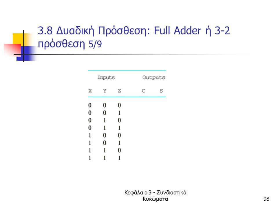 Κεφάλαιο 3 - Συνδιαστικά Κυκώματα98 3.8 Δυαδική Πρόσθεση: Full Adder ή 3-2 πρόσθεση 5/9
