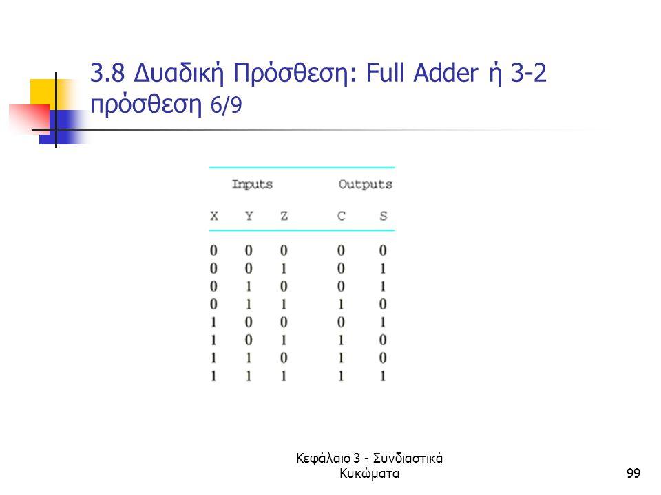 Κεφάλαιο 3 - Συνδιαστικά Κυκώματα99 3.8 Δυαδική Πρόσθεση: Full Adder ή 3-2 πρόσθεση 6/9