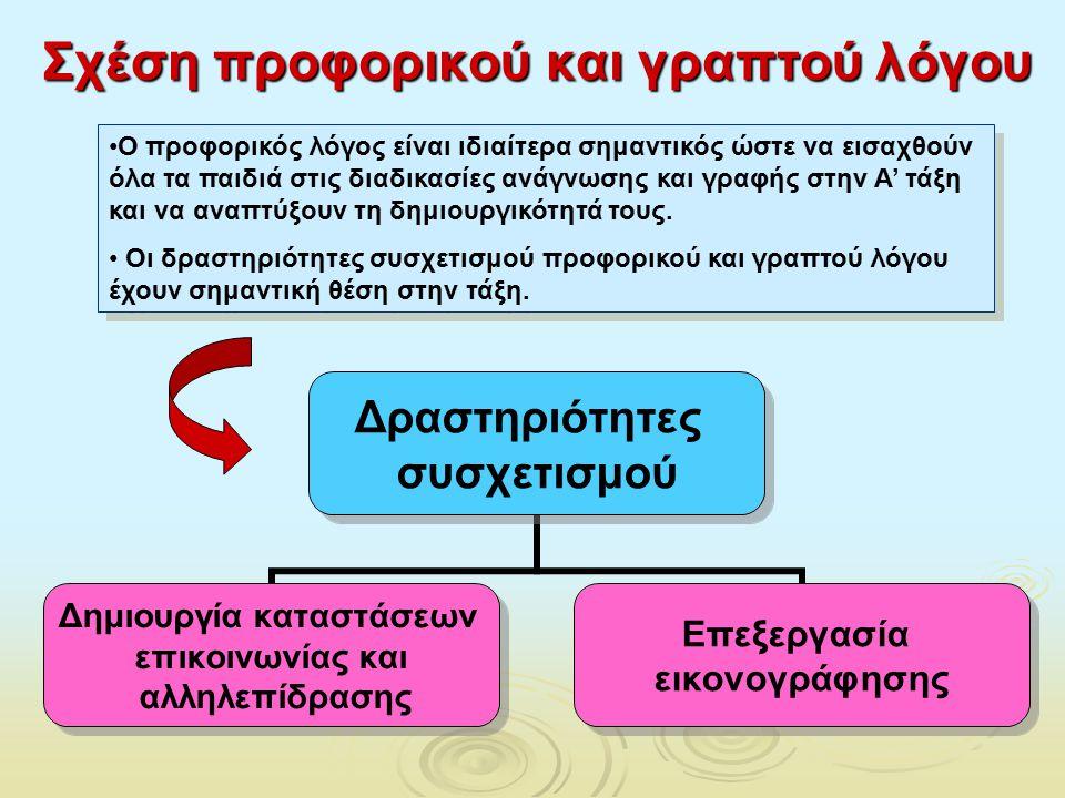 Σχέση προφορικού και γραπτού λόγου Ο προφορικός λόγος είναι ιδιαίτερα σημαντικός ώστε να εισαχθούν όλα τα παιδιά στις διαδικασίες ανάγνωσης και γραφής