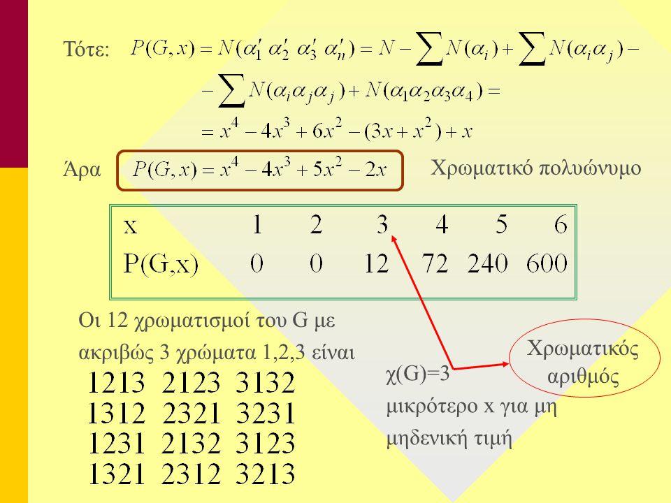 Τότε: Άρα Χρωματικό πολυώνυμο Οι 12 χρωματισμοί του G με ακριβώς 3 χρώματα 1,2,3 είναι χ(G)=3 μικρότερο x για μη μηδενική τιμή Χρωματικός αριθμός