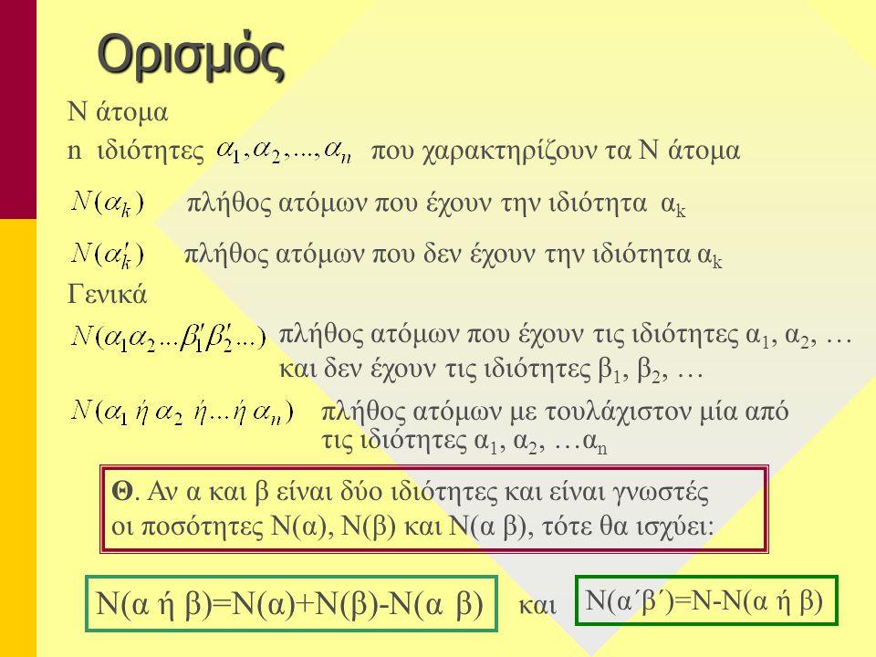 Ορισμός N άτομα n ιδιότητες που χαρακτηρίζουν τα Ν άτομα πλήθος ατόμων που έχουν την ιδιότητα α k πλήθος ατόμων που δεν έχουν την ιδιότητα α k Γενικά