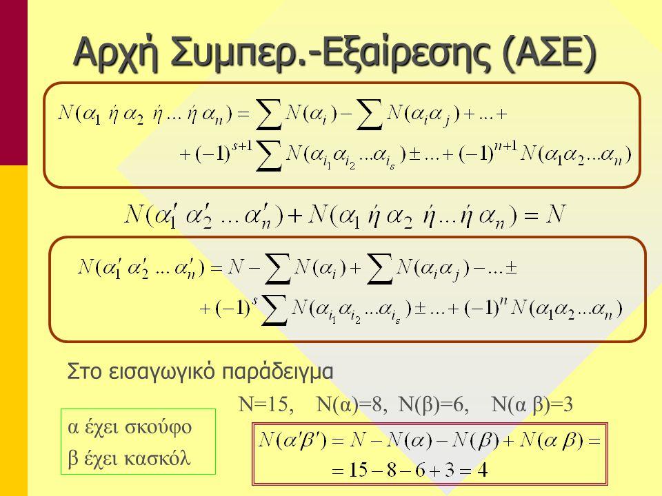 Αρχή Συμπερ.-Εξαίρεσης (ΑΣΕ) Στο εισαγωγικό παράδειγμα α έχει σκούφο β έχει κασκόλ Ν=15, Ν(α)=8, Ν(β)=6, Ν(α β)=3