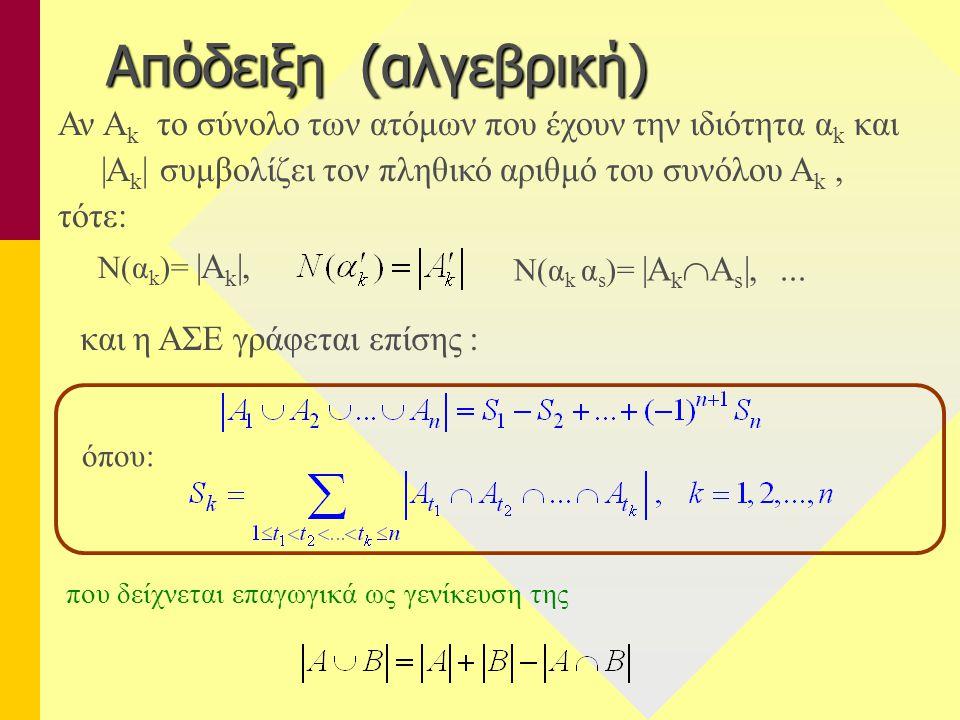 Απόδειξη (αλγεβρική) Αν A k το σύνολο των ατόμων που έχουν την ιδιότητα α k και |A k | συμβολίζει τον πληθικό αριθμό του συνόλου A k, τότε: που δείχνε