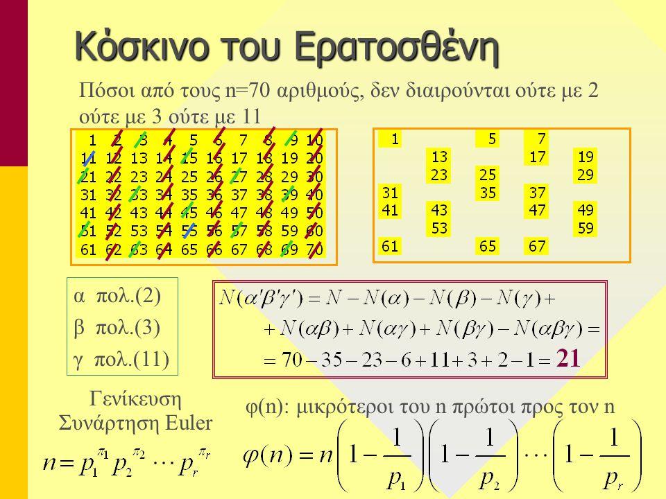 Κόσκινο του Ερατοσθένη Πόσοι από τους n=70 αριθμούς, δεν διαιρούνται ούτε με 2 ούτε με 3 ούτε με 11 α πολ.(2) β πολ.(3) γ πολ.(11) Γενίκευση Συνάρτηση