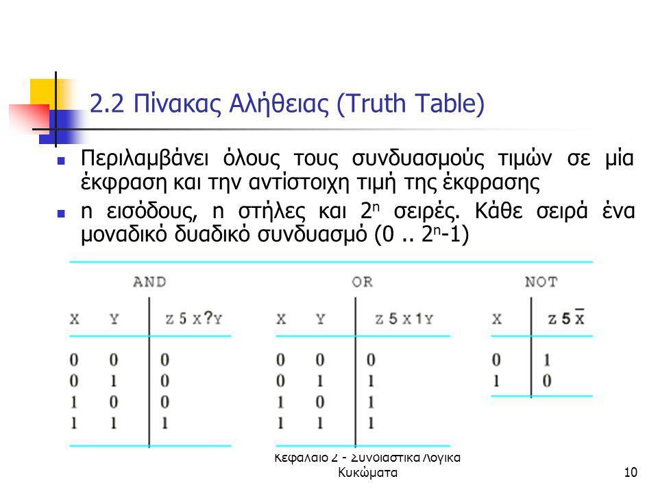 Κεφάλαιο 2 - Συνδιαστικά Λογικά Κυκώματα10 2.2 Πίνακας Αλήθειας (Τruth Table) Περιλαμβάνει όλους τους συνδυασμούς τιμών σε μία έκφραση και την αντίστο