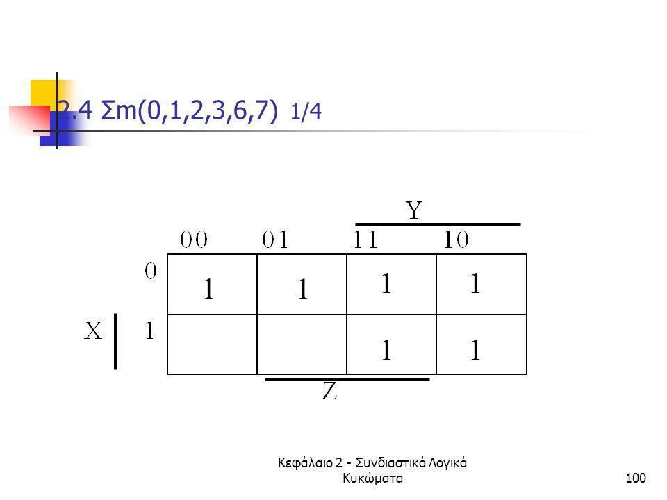 Κεφάλαιο 2 - Συνδιαστικά Λογικά Κυκώματα100 2.4 Σm(0,1,2,3,6,7) 1/4 1 1 11 1 1