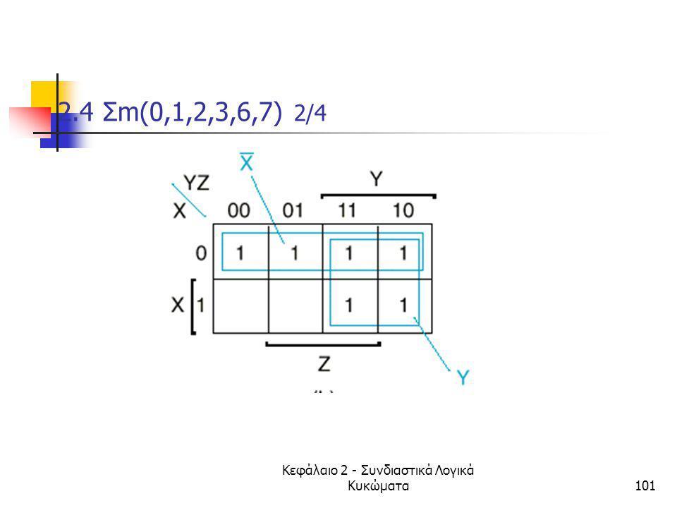 Κεφάλαιο 2 - Συνδιαστικά Λογικά Κυκώματα101 2.4 Σm(0,1,2,3,6,7) 2/4
