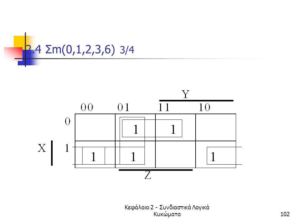Κεφάλαιο 2 - Συνδιαστικά Λογικά Κυκώματα102 2.4 Σm(0,1,2,3,6) 3/4 111 11