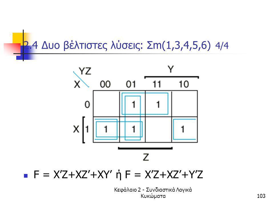 Κεφάλαιο 2 - Συνδιαστικά Λογικά Κυκώματα103 2.4 Δυο βέλτιστες λύσεις: Σm(1,3,4,5,6) 4/4 F = X'Z+XZ'+XY' ή F = X'Z+XZ'+Y'Z