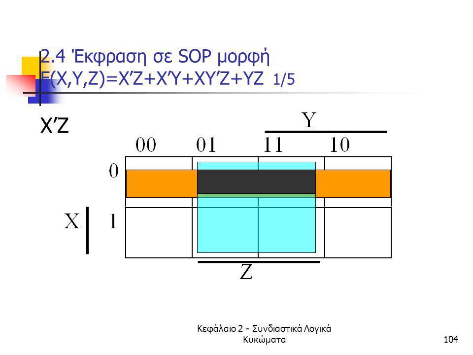 Κεφάλαιο 2 - Συνδιαστικά Λογικά Κυκώματα104 2.4 Έκφραση σε SOP μορφή F(Χ,Υ,Ζ)=X'Z+X'Y+XY'Z+YZ 1/5 Χ'Ζ 11