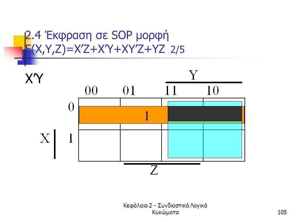 Κεφάλαιο 2 - Συνδιαστικά Λογικά Κυκώματα105 2.4 Έκφραση σε SOP μορφή F(Χ,Υ,Ζ)=X'Z+X'Y+XY'Z+YZ 2/5 111 Χ'Υ