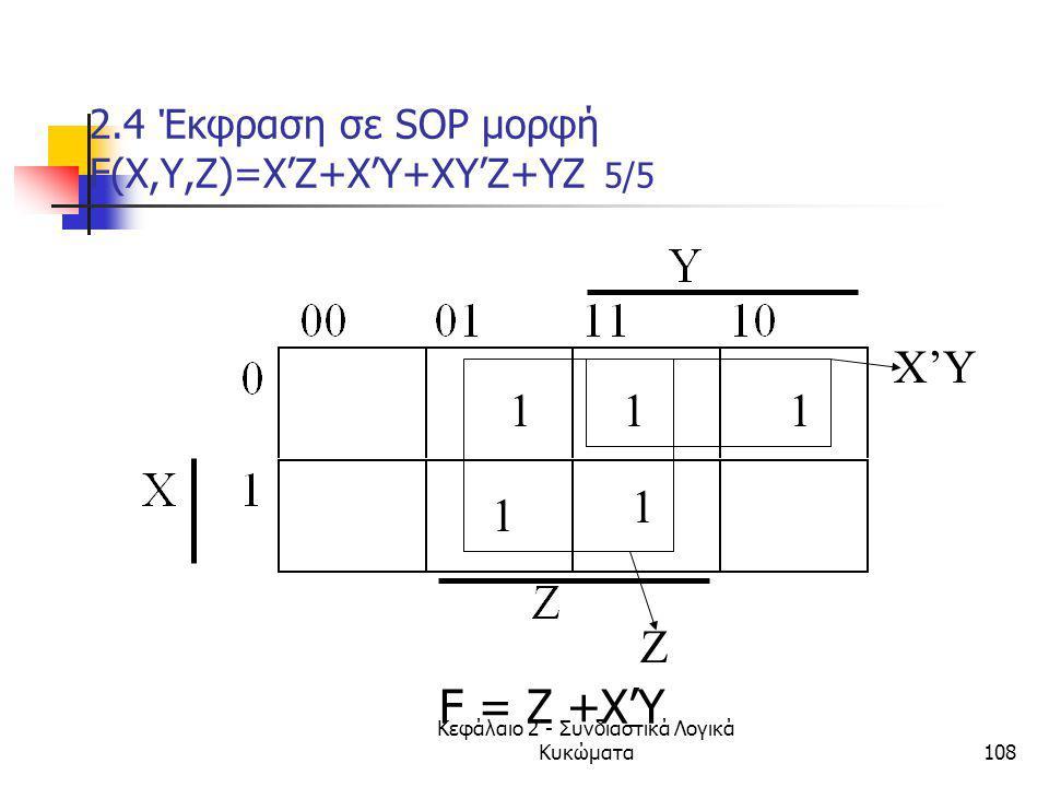 Κεφάλαιο 2 - Συνδιαστικά Λογικά Κυκώματα108 2.4 Έκφραση σε SOP μορφή F(Χ,Υ,Ζ)=X'Z+X'Y+XY'Z+YZ 5/5 111 1 1 F = Z +X'Υ Χ'Υ Ζ