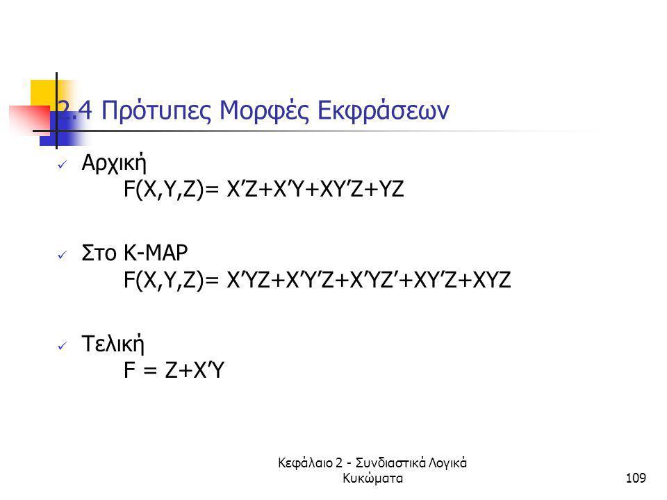 Κεφάλαιο 2 - Συνδιαστικά Λογικά Κυκώματα109 2.4 Πρότυπες Moρφές Εκφράσεων Αρχική F(Χ,Υ,Ζ)= X'Z+X'Y+XY'Z+YZ Στο K-MAP F(Χ,Υ,Ζ)= X'YZ+X'Y'Z+X'YZ'+XY'Z+X