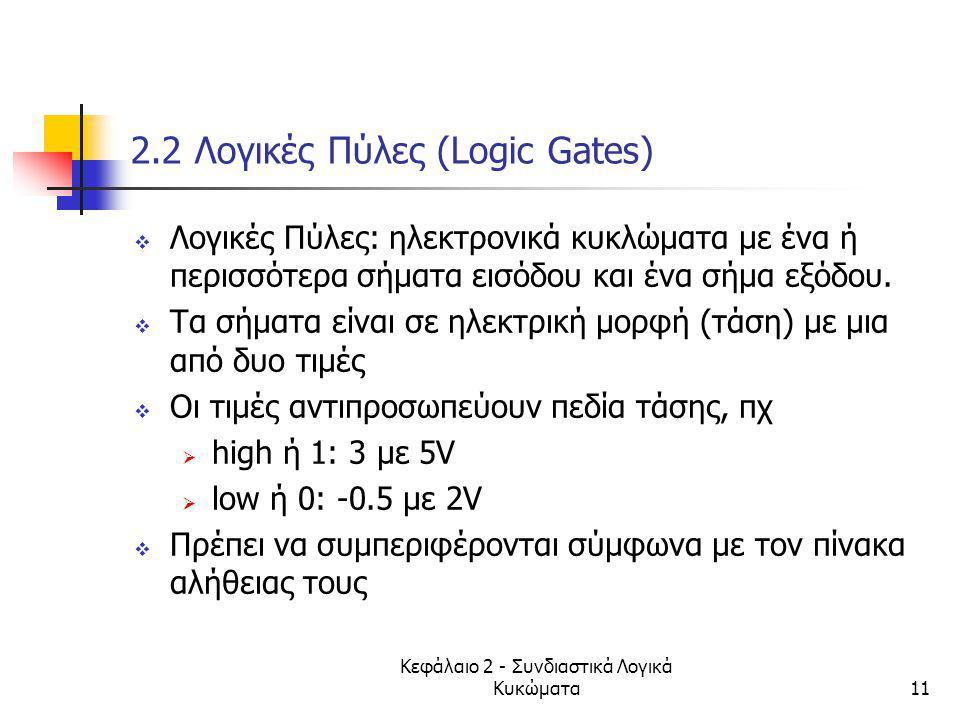Κεφάλαιο 2 - Συνδιαστικά Λογικά Κυκώματα11 2.2 Λογικές Πύλες (Logic Gates)  Λογικές Πύλες: ηλεκτρονικά κυκλώματα με ένα ή περισσότερα σήματα εισόδου