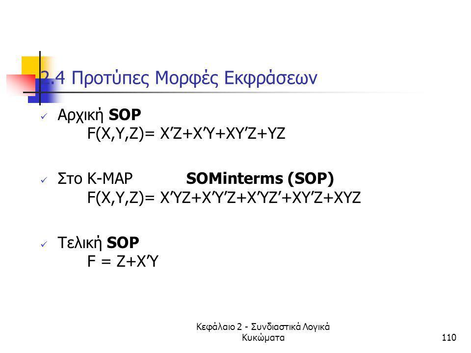 Κεφάλαιο 2 - Συνδιαστικά Λογικά Κυκώματα110 2.4 Προτύπες Moρφές Εκφράσεων Αρχική SOP F(Χ,Υ,Ζ)= X'Z+X'Y+XY'Z+YZ Στο K-MAP SOMinterms (SOP) F(Χ,Υ,Ζ)= X'