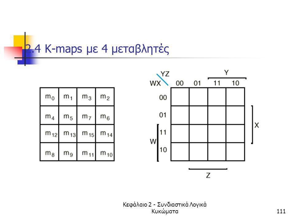 Κεφάλαιο 2 - Συνδιαστικά Λογικά Κυκώματα111 2.4 K-maps με 4 μεταβλητές