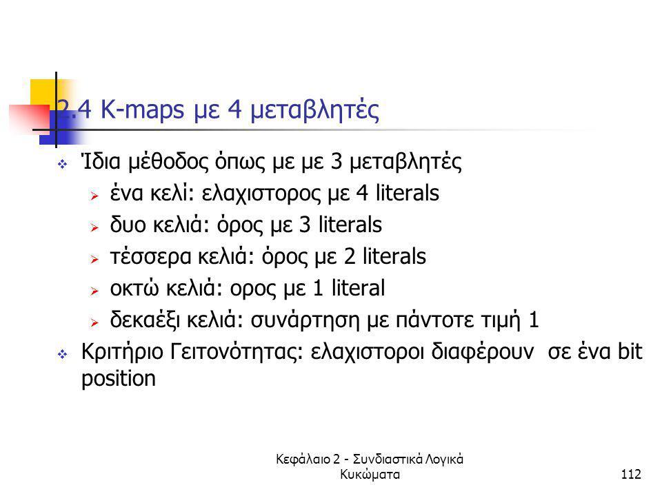 Κεφάλαιο 2 - Συνδιαστικά Λογικά Κυκώματα112 2.4 K-maps με 4 μεταβλητές  Ίδια μέθοδος όπως με με 3 μεταβλητές  ένα κελί: ελαχιστορος με 4 literals 