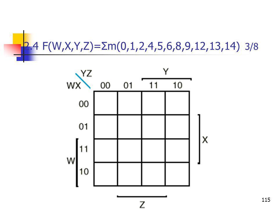 Κεφάλαιο 2 - Συνδιαστικά Λογικά Κυκώματα115 2.4 F(W,X,Y,Z)=Σm(0,1,2,4,5,6,8,9,12,13,14) 3/8