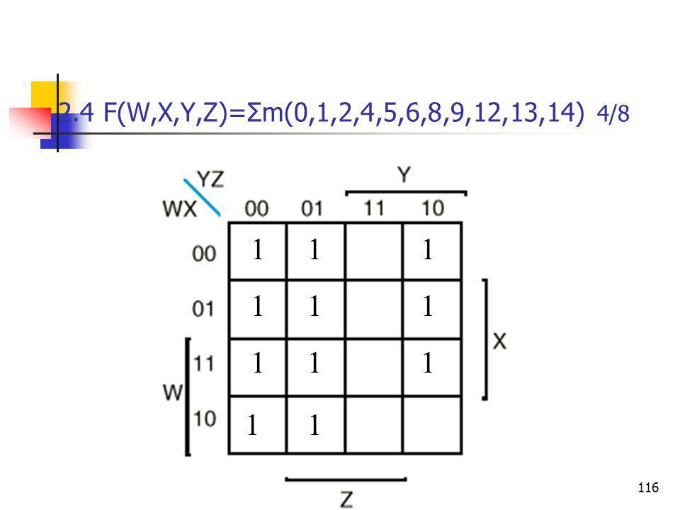 Κεφάλαιο 2 - Συνδιαστικά Λογικά Κυκώματα116 2.4 F(W,X,Y,Z)=Σm(0,1,2,4,5,6,8,9,12,13,14) 4/8 111 11 1 1 1 1 11