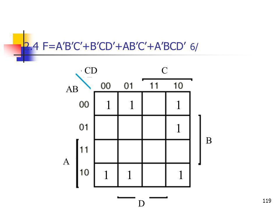 Κεφάλαιο 2 - Συνδιαστικά Λογικά Κυκώματα119 2.4 F=A'B'C'+B'CD'+AB'C'+A'BCD' 6/ ΑΒ CD Α B C D 111 111 1