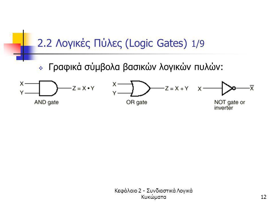 Κεφάλαιο 2 - Συνδιαστικά Λογικά Κυκώματα12 2.2 Λογικές Πύλες (Logic Gates) 1/9  Γραφικά σύμβολα βασικών λογικών πυλών: