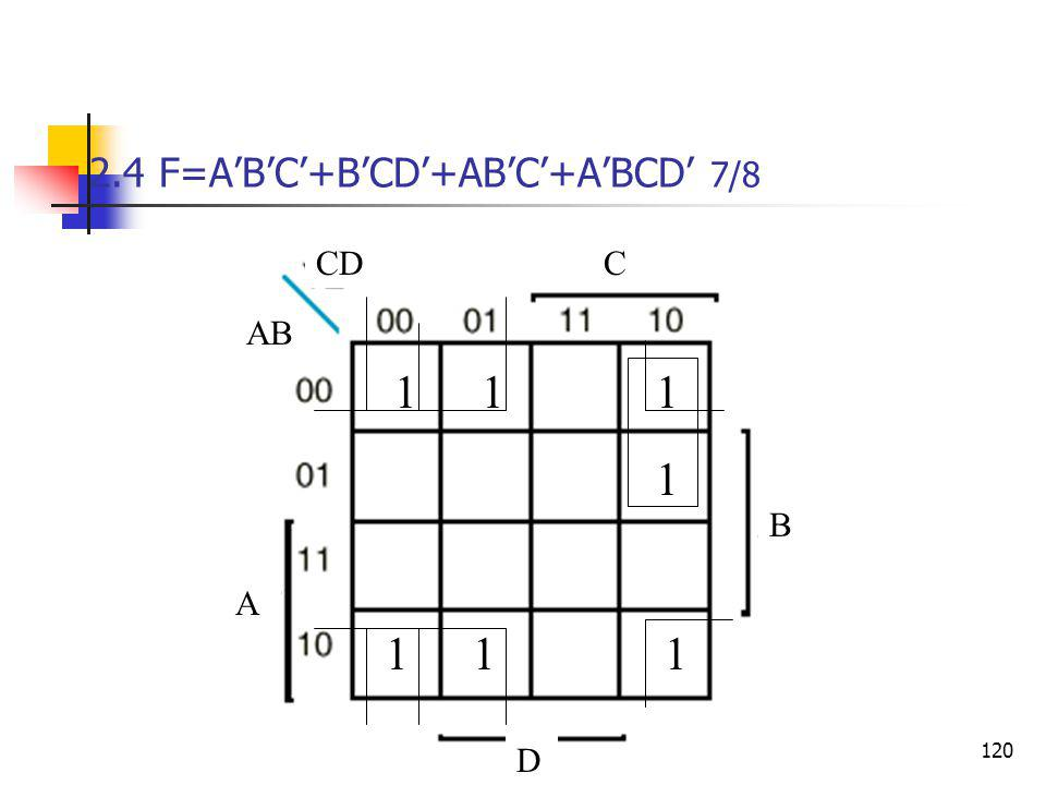 Κεφάλαιο 2 - Συνδιαστικά Λογικά Κυκώματα120 2.4 F=A'B'C'+B'CD'+AB'C'+A'BCD' 7/8 ΑΒ CD Α B C D 111 111 1