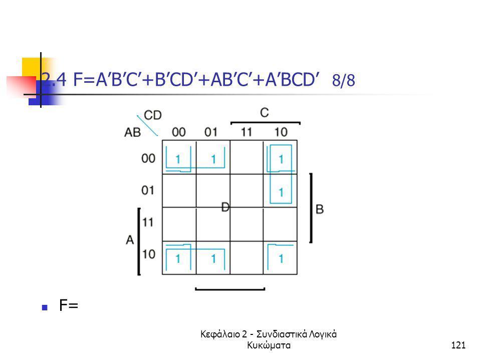 Κεφάλαιο 2 - Συνδιαστικά Λογικά Κυκώματα121 2.4 F=A'B'C'+B'CD'+AB'C'+A'BCD' 8/8 F=