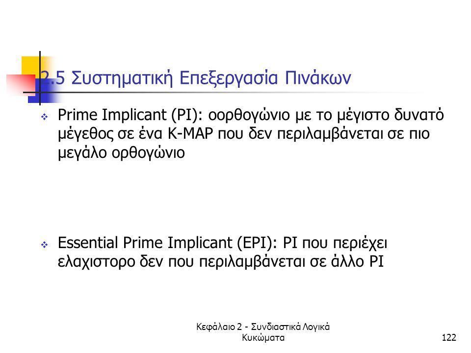 Κεφάλαιο 2 - Συνδιαστικά Λογικά Κυκώματα122 2.5 Συστηματική Επεξεργασία Πινάκων  Prime Implicant (PI): oορθογώνιο με το μέγιστο δυνατό μέγεθος σε ένα