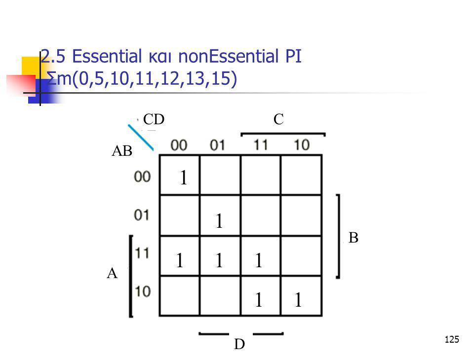 Κεφάλαιο 2 - Συνδιαστικά Λογικά Κυκώματα125 2.5 Essential και nonEssential PI Σm(0,5,10,11,12,13,15) ΑΒ CD Α B C D 1 11 11 1 1