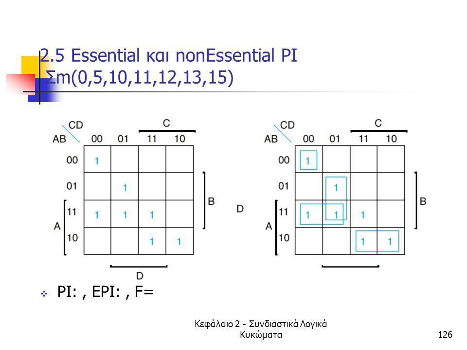 Κεφάλαιο 2 - Συνδιαστικά Λογικά Κυκώματα126 2.5 Essential και nonEssential PI Σm(0,5,10,11,12,13,15)  PI:, EPI:, F=