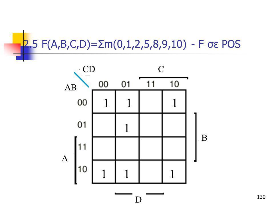 Κεφάλαιο 2 - Συνδιαστικά Λογικά Κυκώματα130 2.5 F(A,B,C,D)=Σm(0,1,2,5,8,9,10) - F σε POS ΑΒ CD Α B C D 1 11 1 1 1 1
