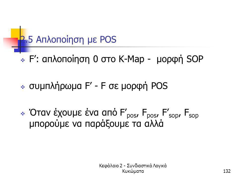 Κεφάλαιο 2 - Συνδιαστικά Λογικά Κυκώματα132 2.5 Aπλοποίηση με POS  F': απλοποίηση 0 στο Κ-Μap - μορφή SOP  συμπλήρωμα F' - F σε μορφή POS  Όταν έχο