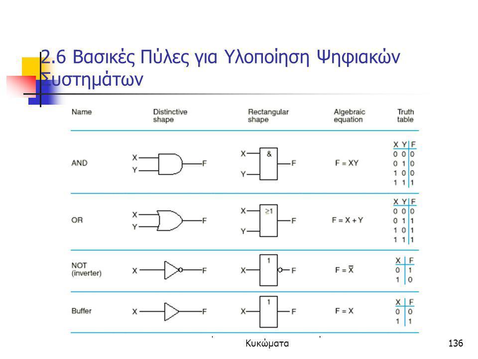 Κεφάλαιο 2 - Συνδιαστικά Λογικά Κυκώματα136 2.6 Βασικές Πύλες για Υλοποίηση Ψηφιακών Συστημάτων
