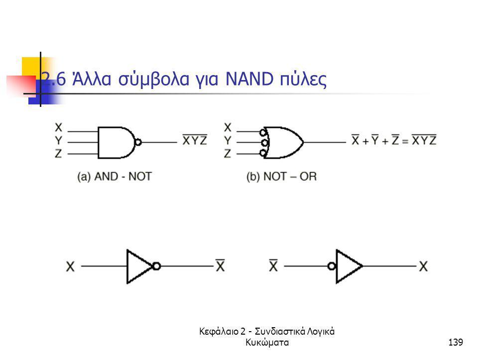 Κεφάλαιο 2 - Συνδιαστικά Λογικά Κυκώματα139 2.6 Άλλα σύμβολα για NAND πύλες