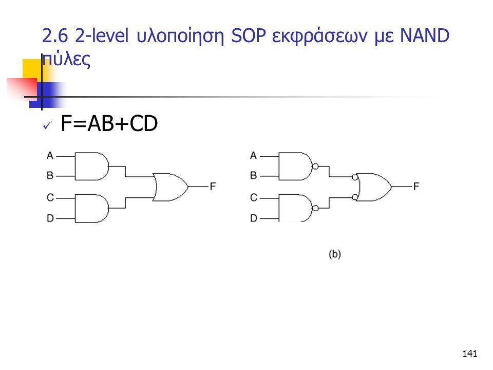 Κεφάλαιο 2 - Συνδιαστικά Λογικά Κυκώματα141 2.6 2-level υλοποίηση SOP εκφράσεων με NAND πύλες F=AB+CD