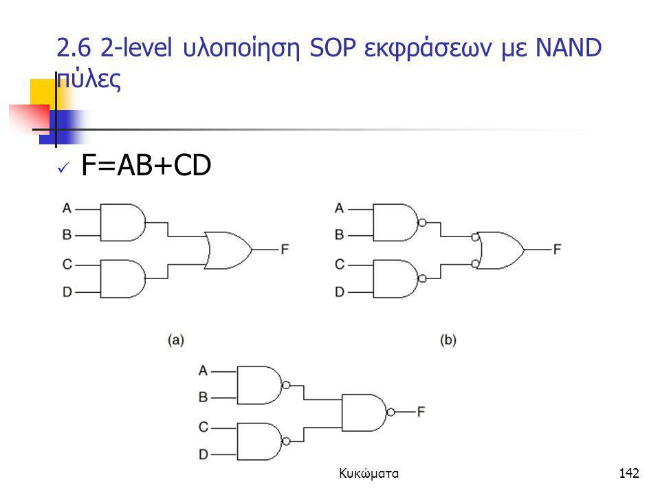 Κεφάλαιο 2 - Συνδιαστικά Λογικά Κυκώματα142 2.6 2-level υλοποίηση SOP εκφράσεων με NAND πύλες F=AB+CD