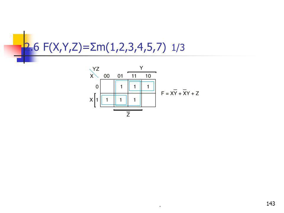 Κεφάλαιο 2 - Συνδιαστικά Λογικά Κυκώματα143 2.6 F(X,Y,Z)=Σm(1,2,3,4,5,7) 1/3