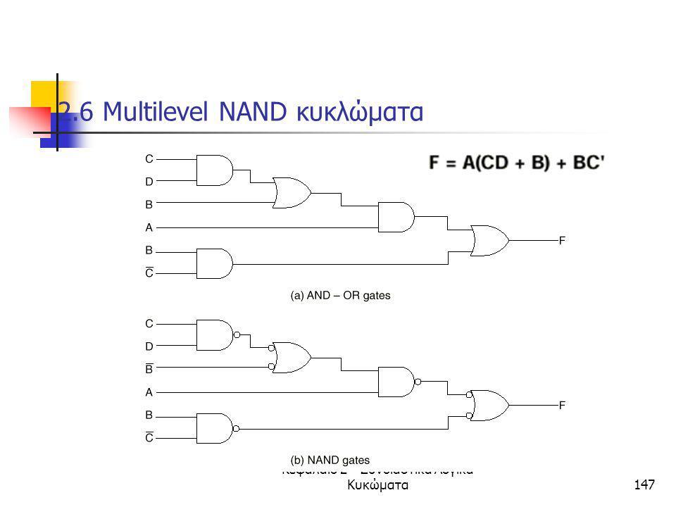 Κεφάλαιο 2 - Συνδιαστικά Λογικά Κυκώματα147 2.6 Μultilevel ΝΑΝD κυκλώματα