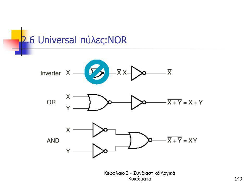 Κεφάλαιο 2 - Συνδιαστικά Λογικά Κυκώματα149 2.6 Universal πύλες:ΝΟR