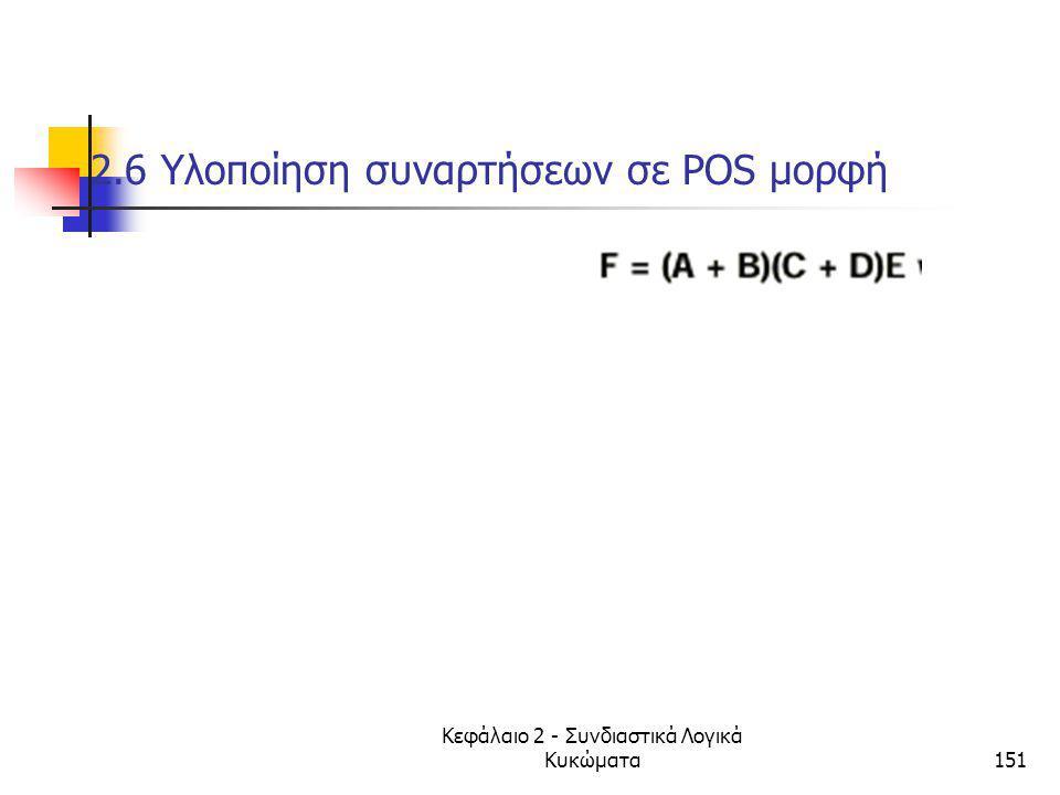 Κεφάλαιο 2 - Συνδιαστικά Λογικά Κυκώματα151 2.6 Υλοποίηση συναρτήσεων σε POS μορφή