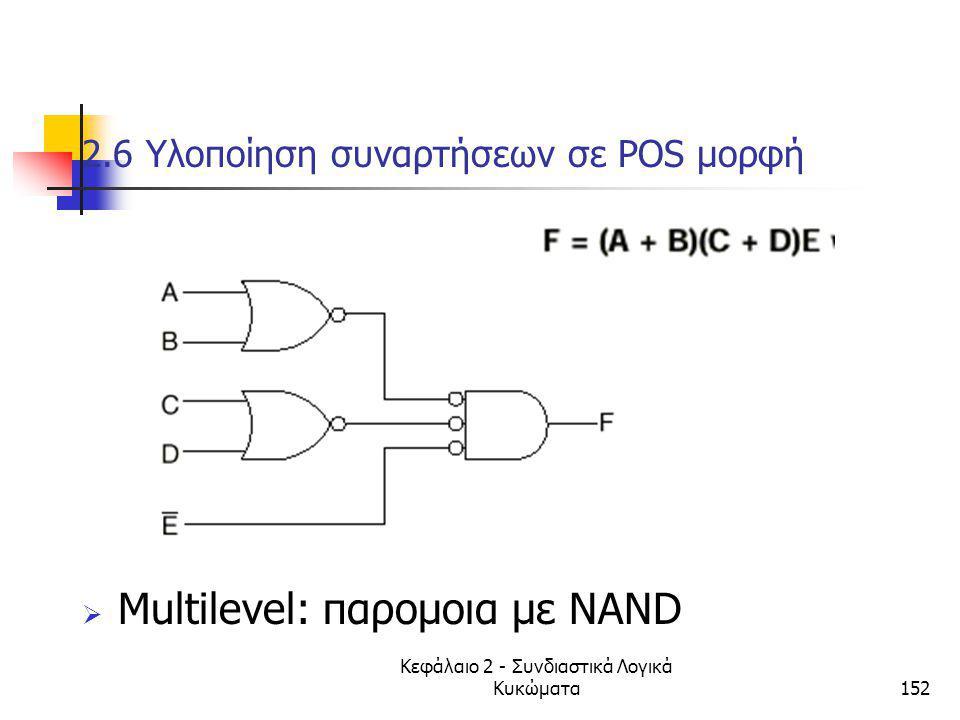 Κεφάλαιο 2 - Συνδιαστικά Λογικά Κυκώματα152 2.6 Yλοποίηση συναρτήσεων σε POS μορφή  Multilevel: παρομοια με NAND